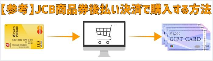 JCB商品券後払い決済で購入する方法